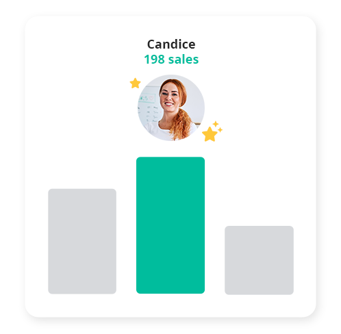 Maximise employee sales performance. Want to know which employee has sold them most? Export out all your sales and see how much each employee sold so you can track their performance or calculate sales commissions. Also useful for identifying which employees may need improvement.