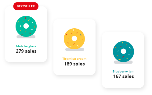 Sell more products. Track and analyse your product sales so you understand what your best sellers are, what's getting dusty on the shelf and what products are often purchased together. Use this stock control information to make better purchasing decisions, inform the promotions you run and boost the general stock turnover of your store.
