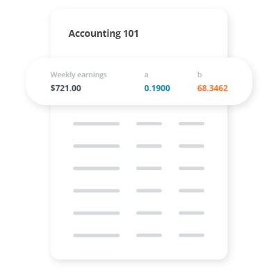 Accounting 101 Guide