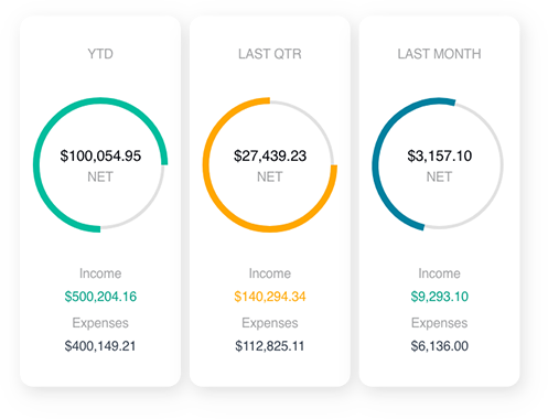 Accounting simplified. Easy to learn and use.  Unlike Xero, Reckon One gives you the power to add features as you need them.